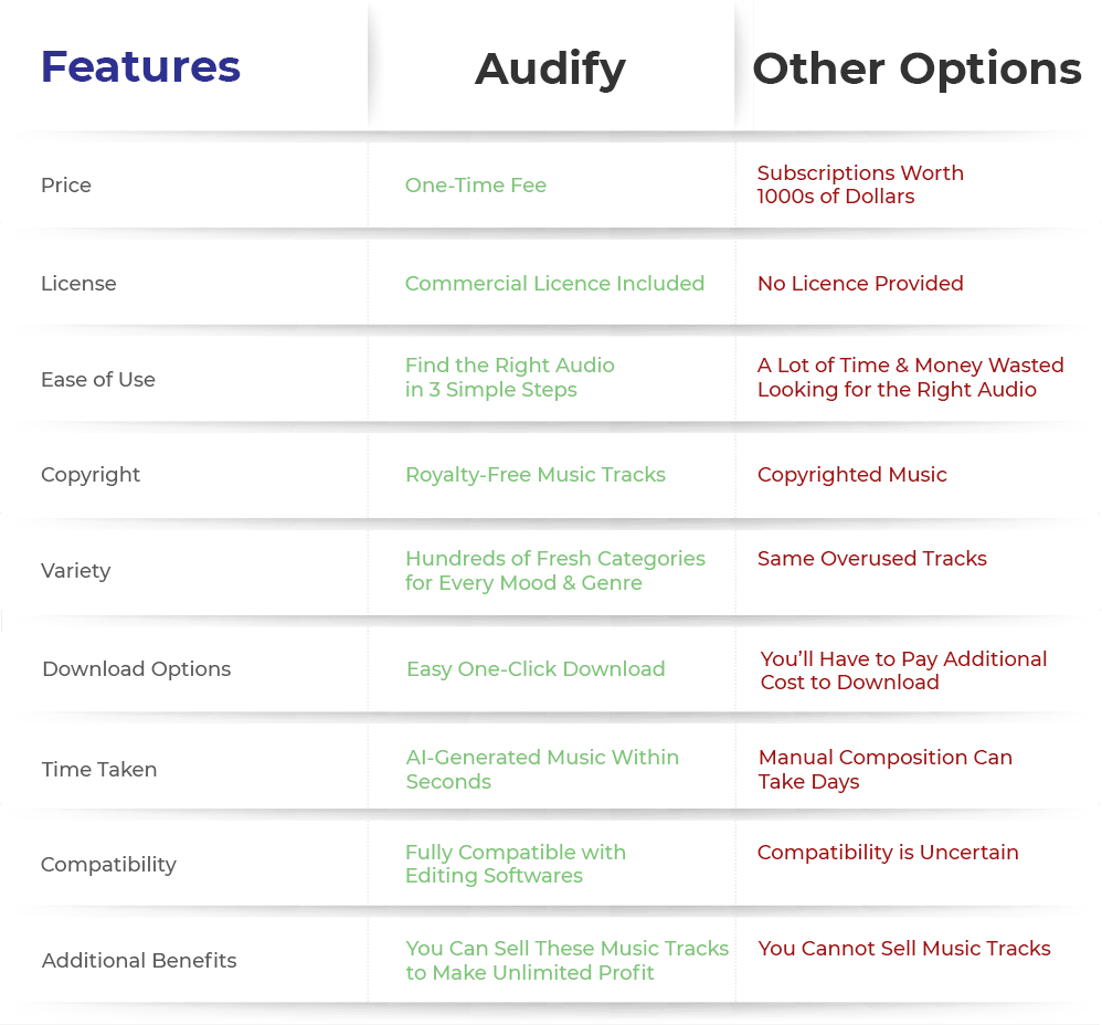 Audify Music Composer Software & OTO Review by Akshat Gupta
